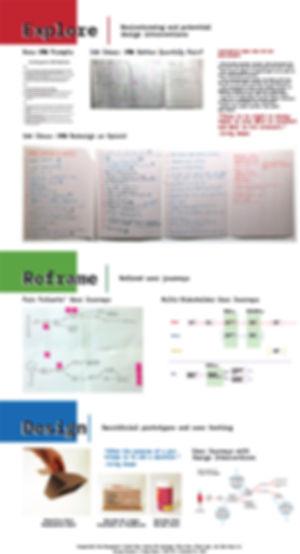 final-posters-02_Pain-Management_Design-