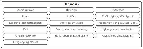 Ulykkeskategorier.png