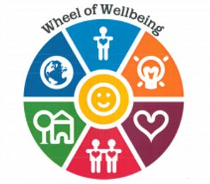 wheel of wellbeing.png