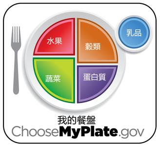 【減肥方法】1日3餐外食減肥技巧!