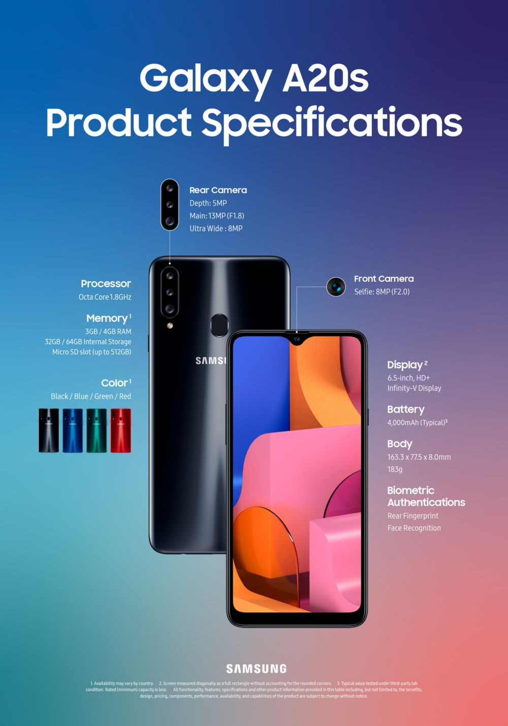 Galaxy A20s Specifications