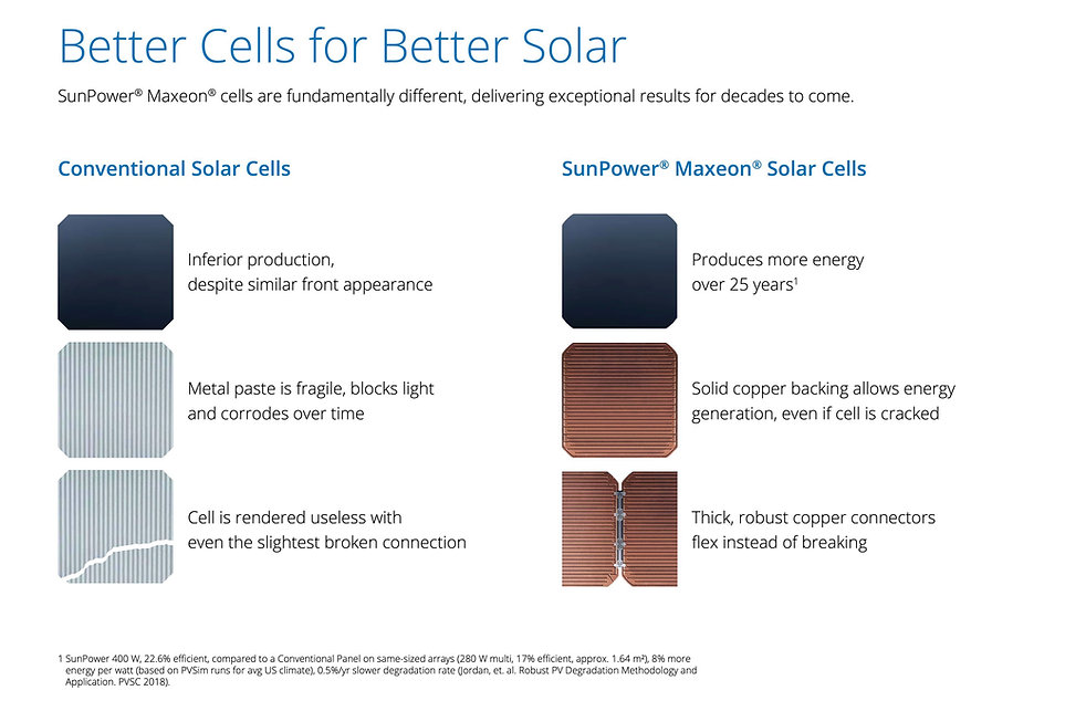 SunPower%2520Solutions%2520Presentation_