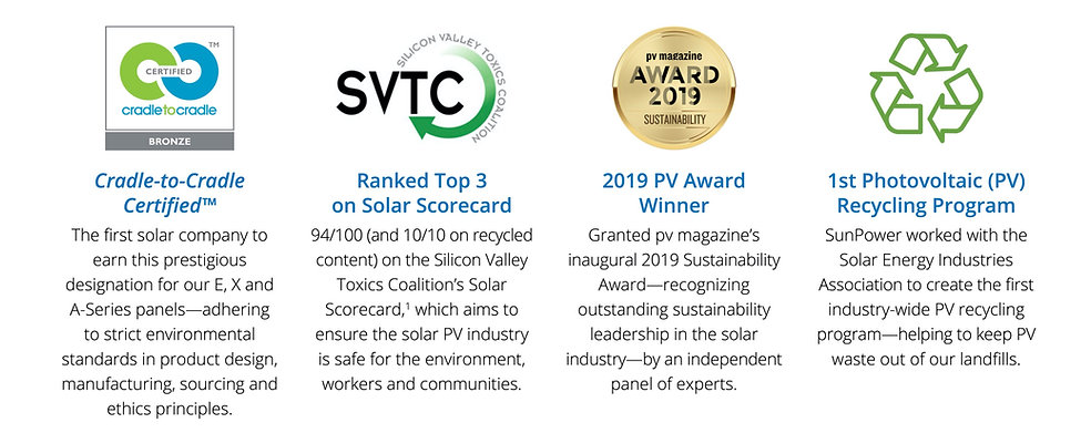 SunPower%20Solutions%20Presentation_2020