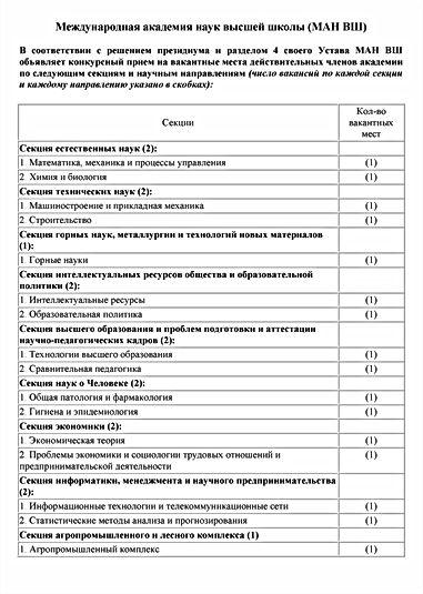 МАН ВШ, конференция, Шукшунов В.Е.