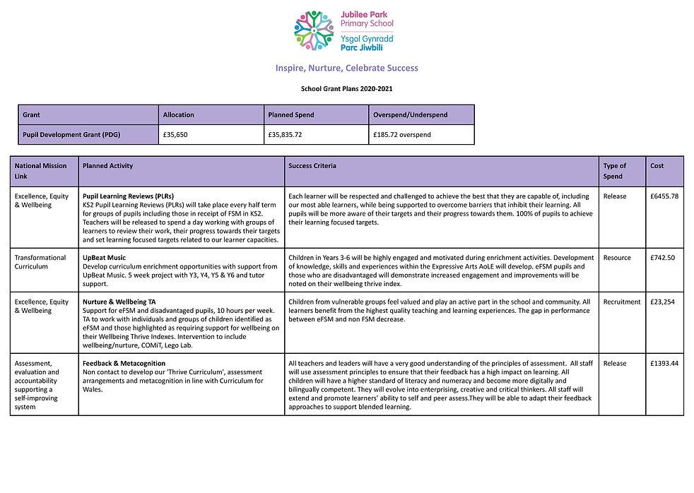 PDG 2021-2022 for Website_Page_1.jpg
