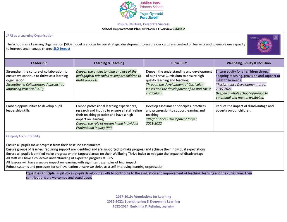 SIP Priorities Overview 2019-2022 Phase 2-2.jpg