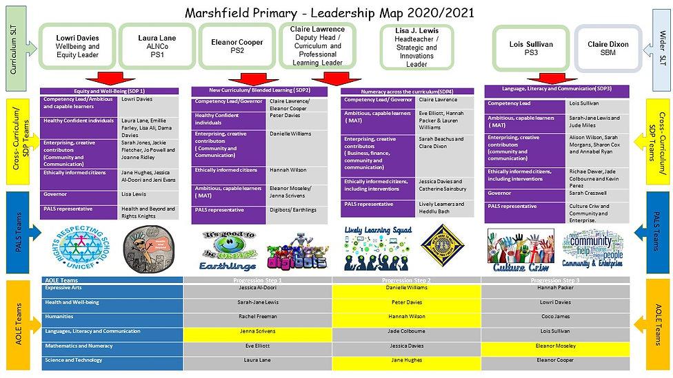 Leadership Map 2020-2021.jpg