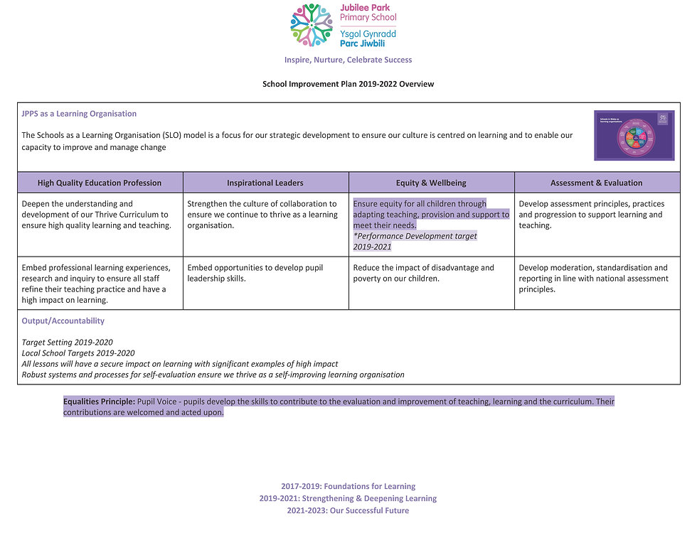 SIP Priorities Overview 2019-2022.jpg