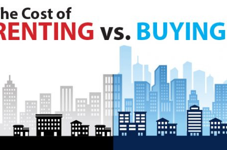 The Cost of Renting vs. Buying This Spring [INFOGRAPHIC]