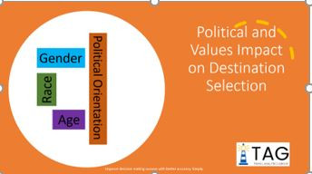 Political and Values Impact on Destination Selection Insight for The Tourism Industry
