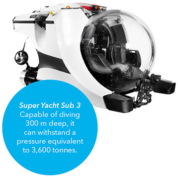 Superyacht Submersible