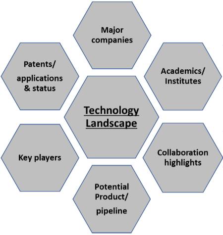 technosurvey.png
