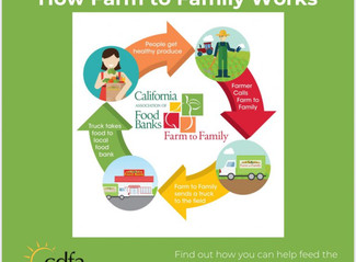 #FarmersFeedtheNeed – a coordinated effort to provide food to needy Californians