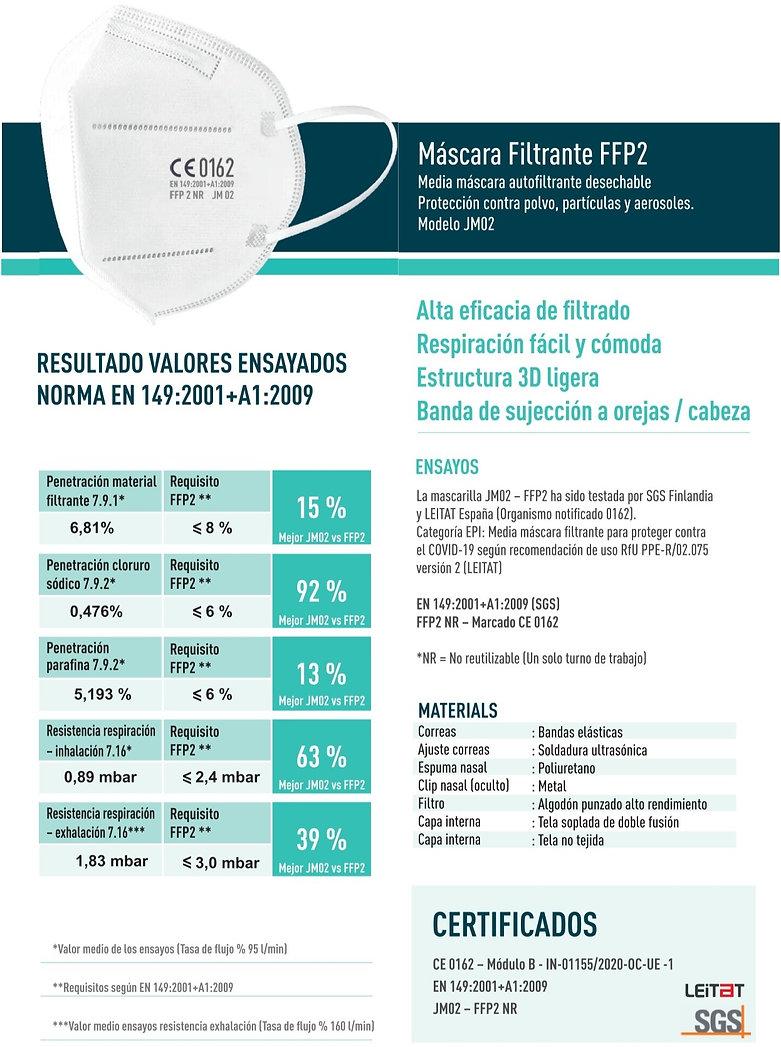 Mascarilla FFP2 COVID CORONAVIRUS EPI