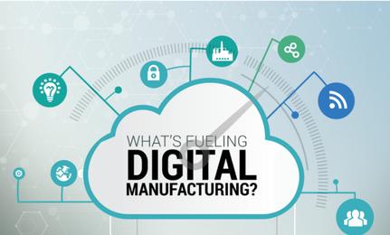 Market-Demands-Fuel-Digital-Manufacturin