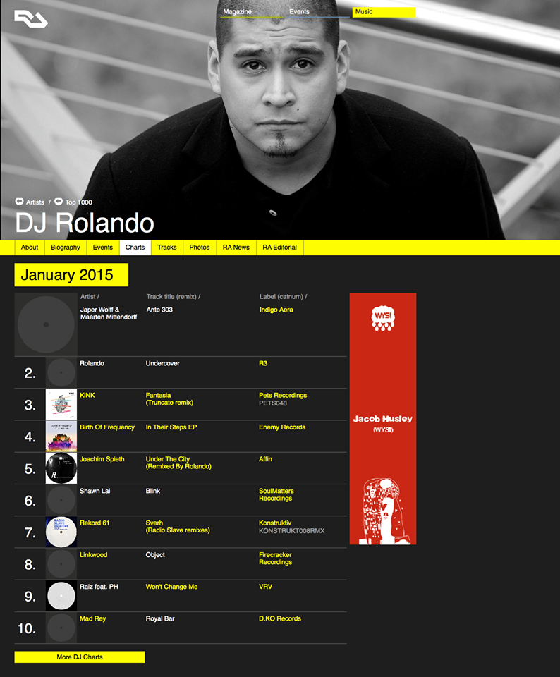 'Blink' by Shawnn Lai charted by DJ Rolando