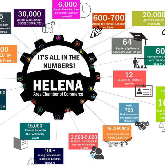 It's All In the Numbers -Helena Chamber of Commerce