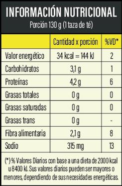 tabla_Mesa de trabajo 1.png