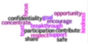 Overcomers wordle.jpg