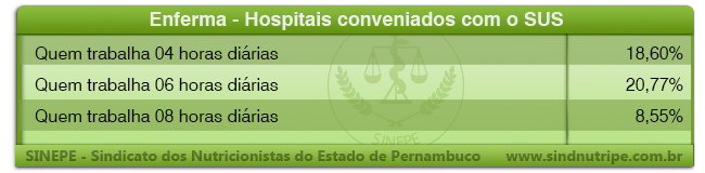 Hospitais-publicos-sus-reajuste2013-2014-E-mail-Marketing-SINEPE-Sindicato-Dos-N