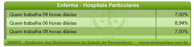 Hospitais-particulares-reajuste2013-2014-E-mail-Marketing-SINEPE-Sindicato-Dos-N