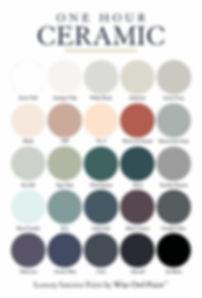 ceramic chart.jpg