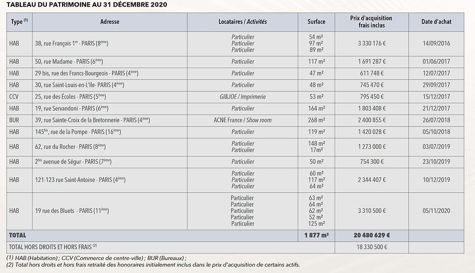 SOFIPRIME- Extrait pat.png