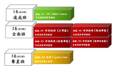 easystar課程總覽version333333 (mobile).png