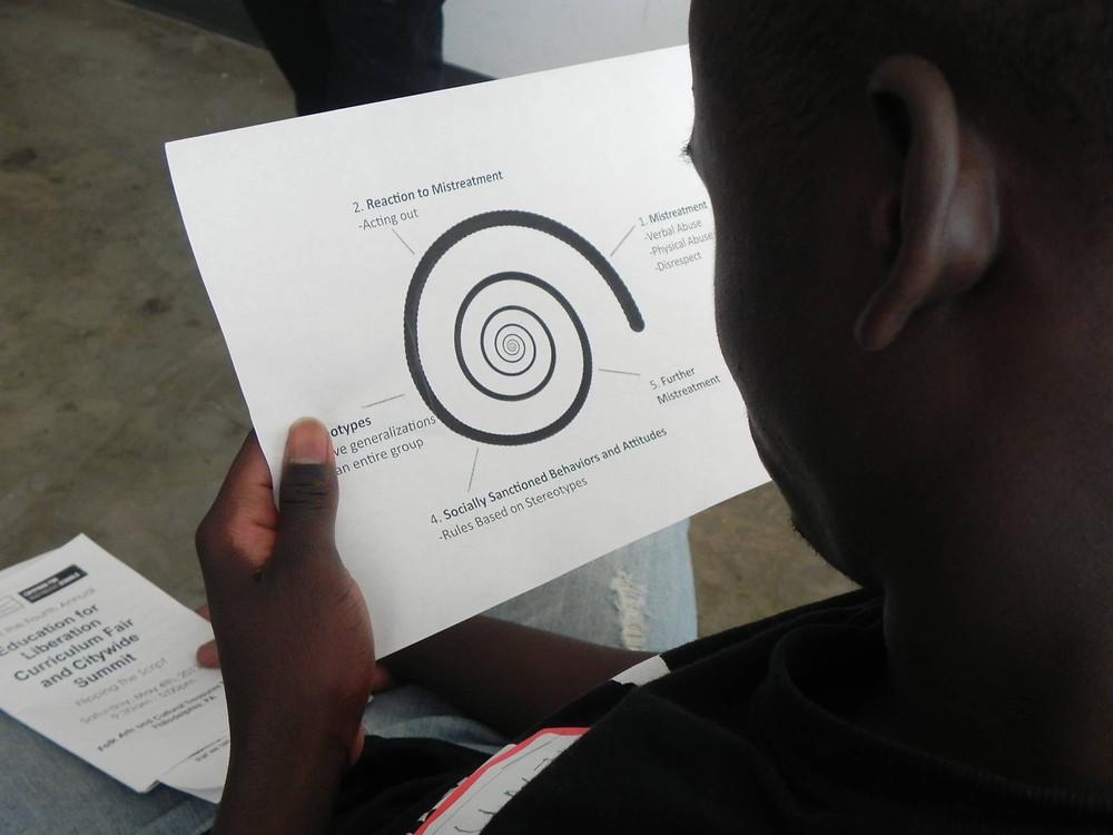 spiral of opp