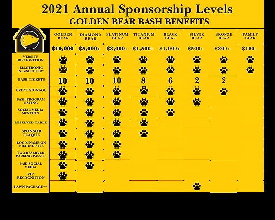 2021 Golden Bear Bash Sponsor Levels and