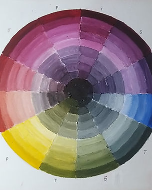 Completed Color wheel.jpg