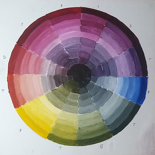 Advanced Color Wheel in Oils