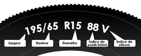 Description pneu