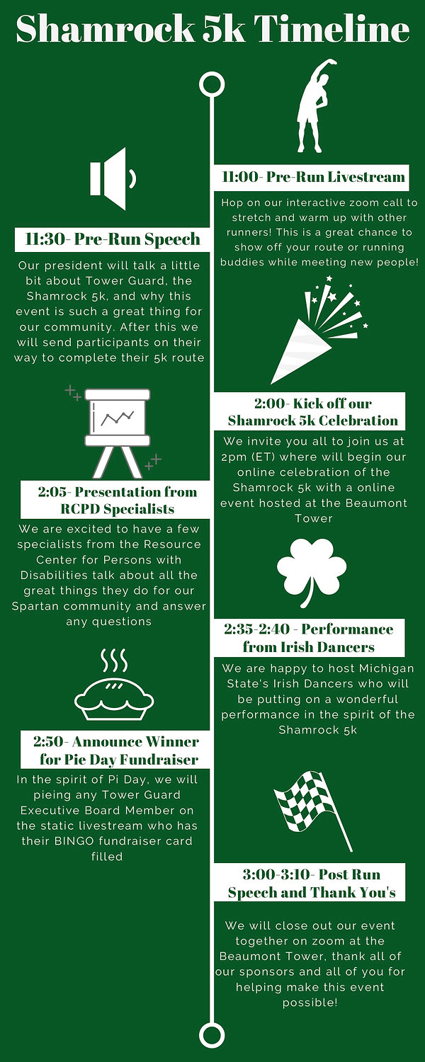 A timeline of the events that will occur during the Shamrock 5k