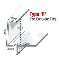 Type 'R' Int. Measurement.jpg