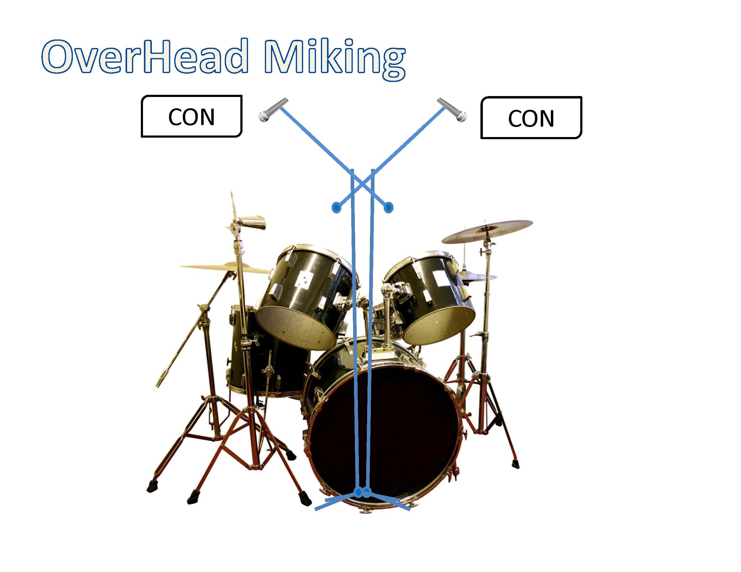 Drum Miking positions- Oren Galiki_Page_05.jpg