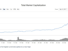It's good news Friday as the crypto market reaches all time high