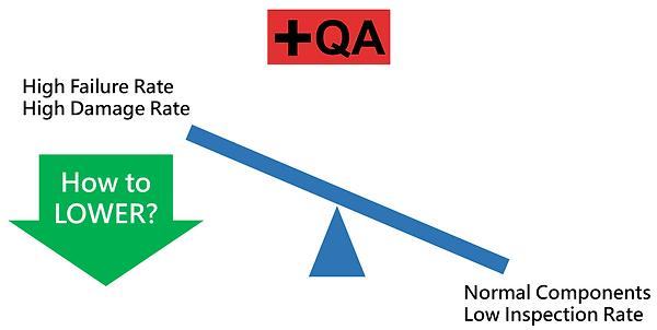 +QA (1).png