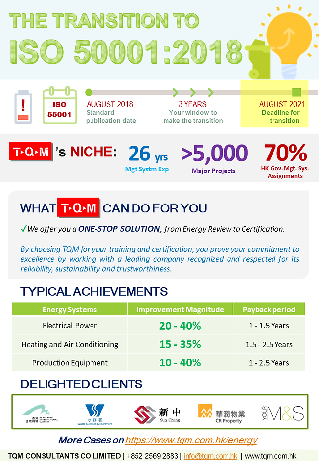 ISO 50001 transition (for website update
