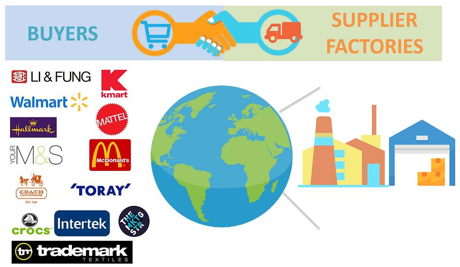 supply chain mgt tqm.png