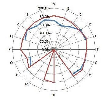 SCM benchmark.jpg