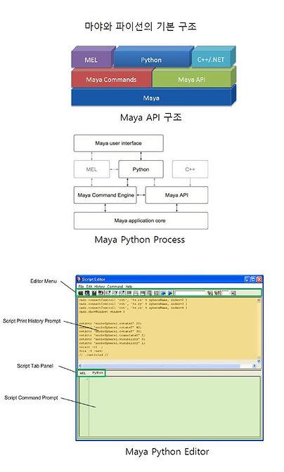 마야파이썬2.JPG