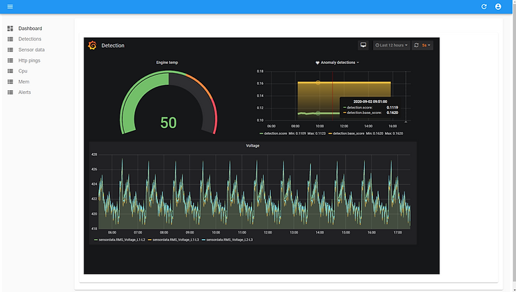 Predictive maintenace monitoring dashboard