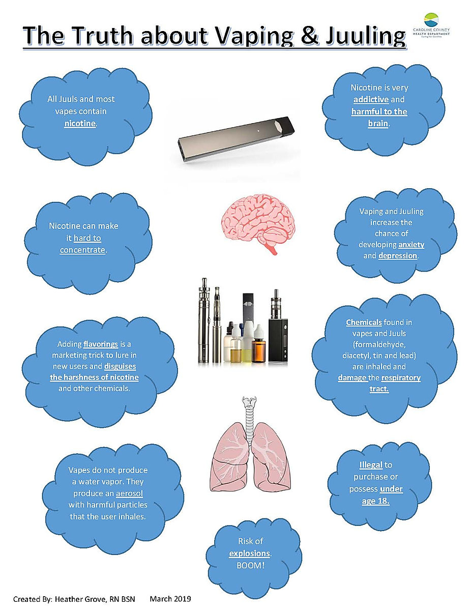 Facts about the effect about the effects of vaping and Juuling for more information call 4104798080