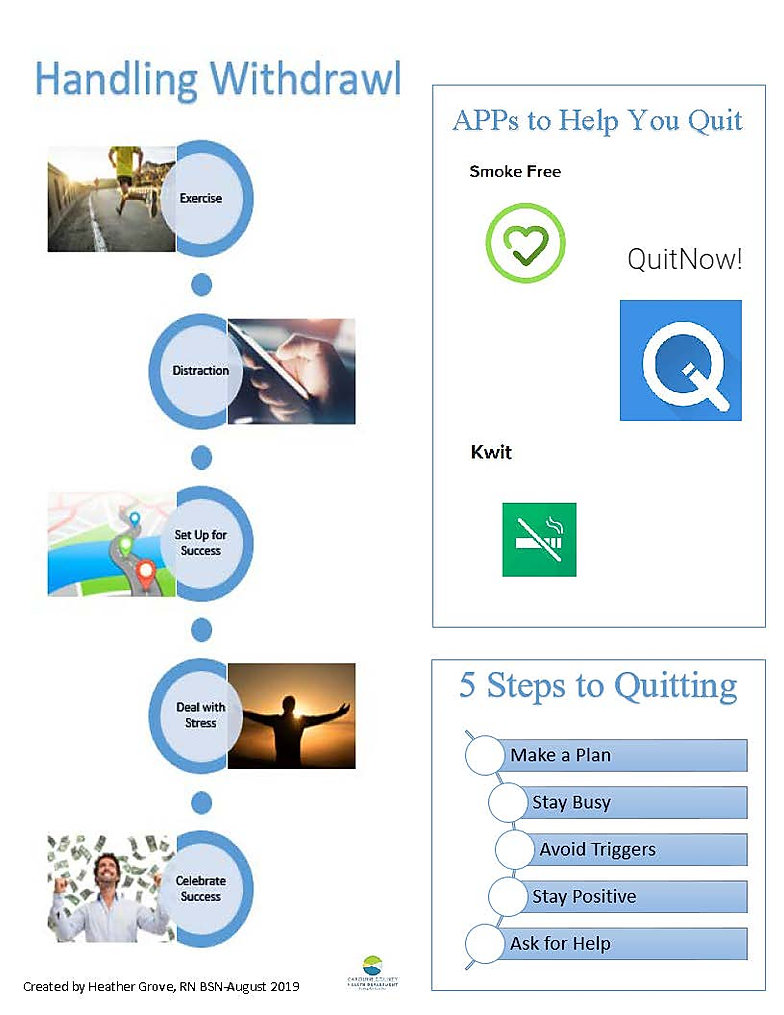 Commit to Quit Resource Guide Page 2 for more information call 4104798080