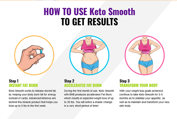 How To Use Keto Smooth