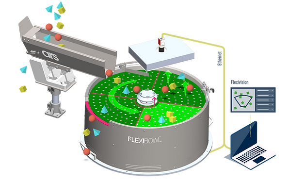 Concept Flexibowl 2020 Def..png