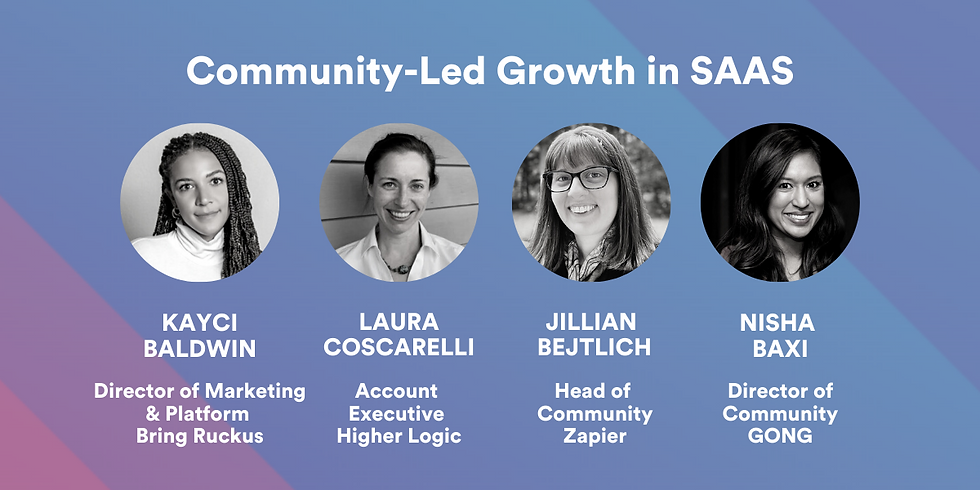 Community-led Growth in SAAS