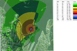 Fleet Steps simulation of mechanical sources