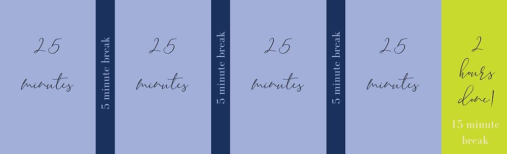 25 minutes (25 minutes)